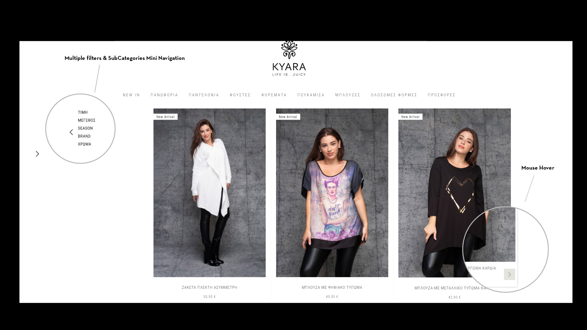 New Magento Website for Kyaraplussize by COMMA